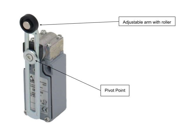 what is a limit switch graph